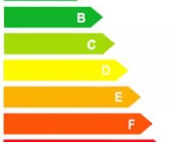 Certificado energético: estrategia de revitalización